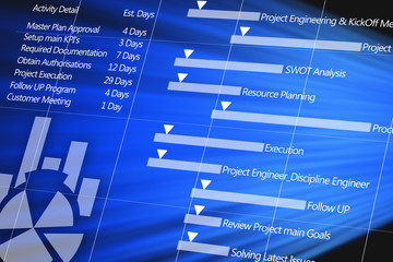 Project plan detail on digital display