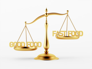 Good and Fast Food Justice Scale Concept
