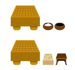 囲碁と将棋