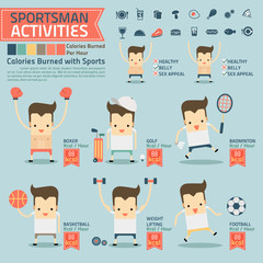 sportsman activities and calories burned infographics with food