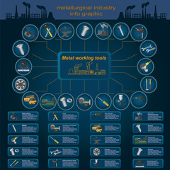 Set of elements and tools of metallurgical industry for creating