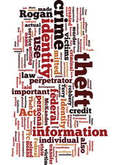 identity_theft_and_assumption_deterrence_act