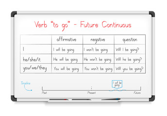 "English grammar - verb ""to go"" in Future Continuous Tense"