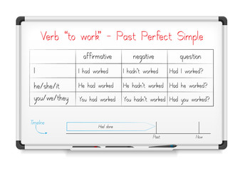 "verb ""to work"" in Past Perfect Simple Tense"