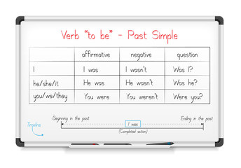 "English grammar - verb ""to be"" in Past Simple Tense"