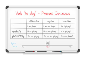 "verb ""to play"" in Present Continuous Tense"