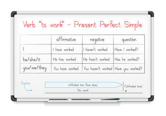 "verb ""to work"" in Present Perfect Simple Tense"