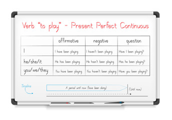 "verb ""to play"" in Present Perfect Continuous Tense"