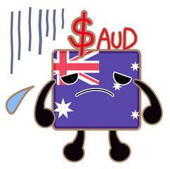 為替レート/オーストラリアドル 落ち込み