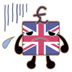 為替レート/イギリスポンド 落ち込み