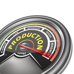 vector production conceptual meter indicator