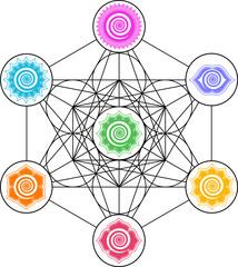 7 Chakren, Metatrons Würfel, Blume des Lebens