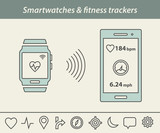 Smartwatch and fitness tracker poster