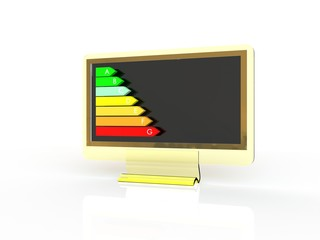 3D LCD TV - Energy Efficiency