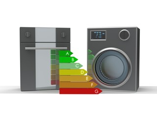 3d washing machine, oven- energy efficiency