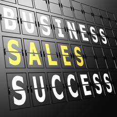 Airport display business sales success