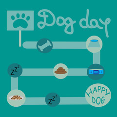 Cycle of dog day for happy dog