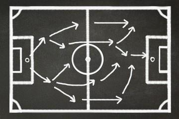 Fußball / Plan