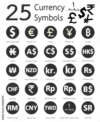25 Currency Symbols Countries And Their Name Around The World Buy