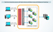 Постер, плакат: Architecture Styles and Real time web transactions