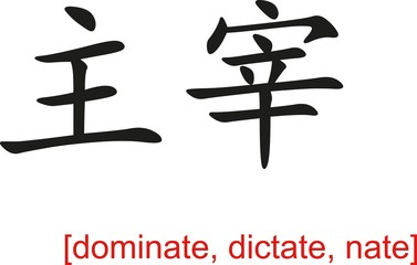 Chinese Sign for dominate, dictate, nate