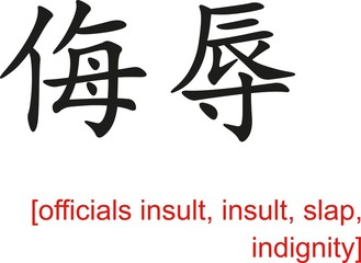 Chinese Sign for officials insult, insult, slap, indignity