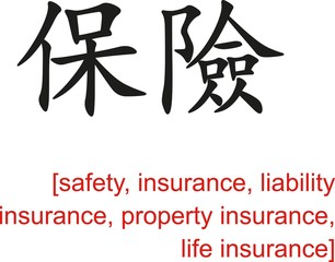 Chinese Sign for safety, insurance, liability insurance