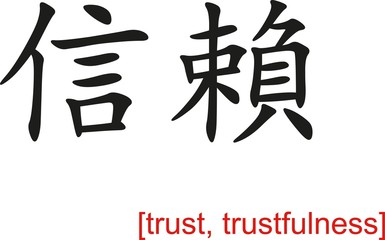 Chinese Sign for trust, trustfulness