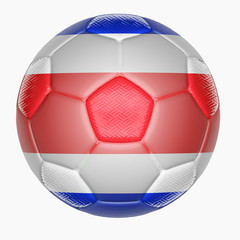 Soccer ball mapping with flag