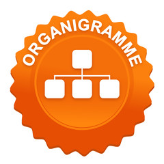 organigramme sur bouton web denté orange