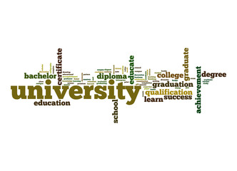 University word cloud