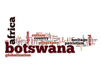 Botswana word cloud