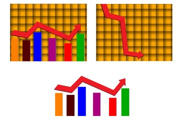 Bar graph of growth set