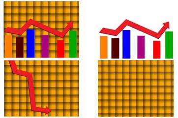 Bar graph of growth set