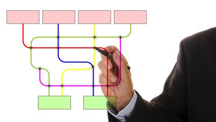 Geschäftsplan mit Strategie und Struktur