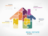 Real estate infographics poster