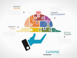 Cuisine infographics