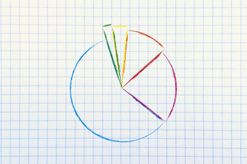 business stats: pie chart graph, fill with your text