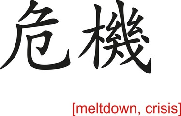 Chinese Sign for meltdown, crisis