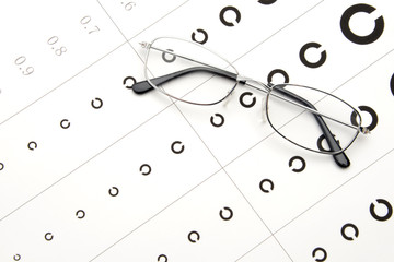 眼鏡と視力検査