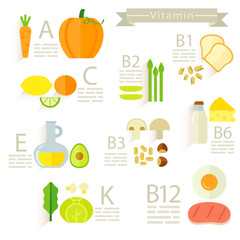 Vitamins/ List of Foods with Vitamin