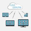 Communic ation through cloud computing technology