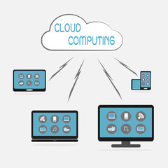 Communic ation through cloud computing technology