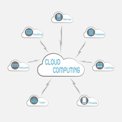 Communication through cloud computing technology