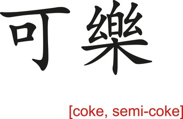 Chinese Sign for coke, semi-coke