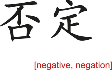 Chinese Sign for negative, negation