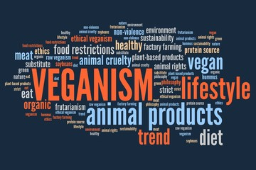 Vegan lifestyle - word cloud