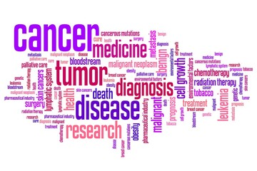 Cancer - word cloud