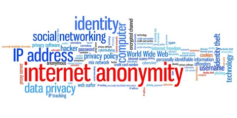 Internet anonymity - word cloud
