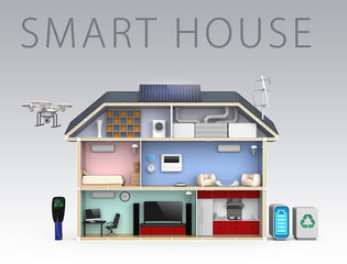 Smart house concept with energy efficient appliance(with text)